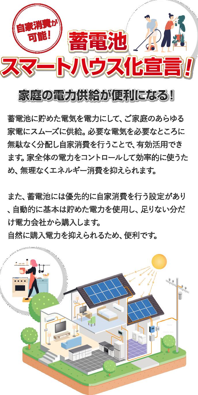 蓄電池スマートハウス化宣言